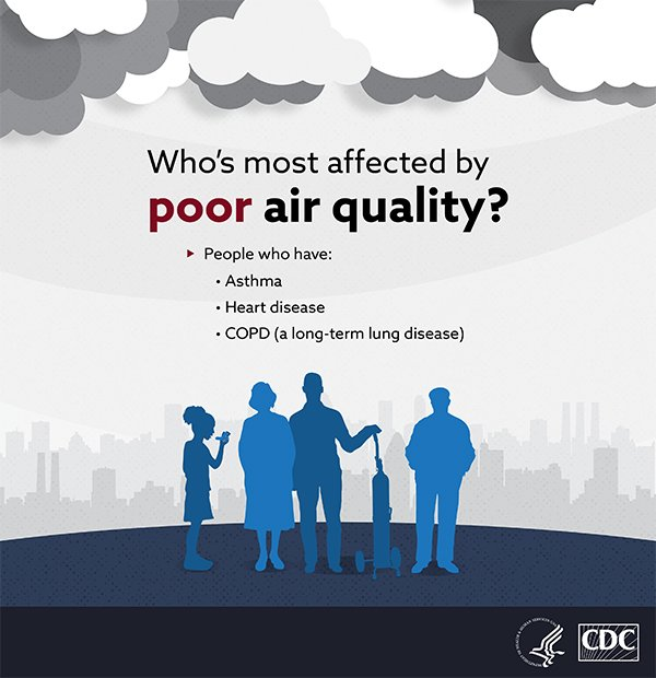 Thumbnail for #AirQualityChat on how air pollution affects health
