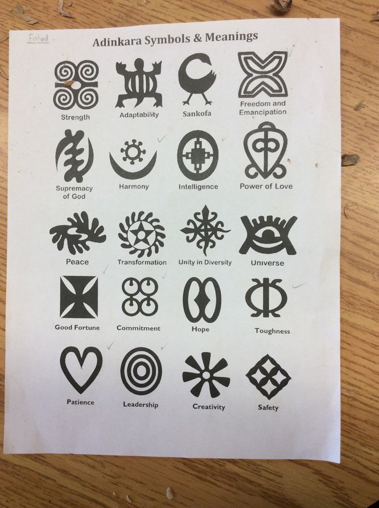 Dixon Grove Jms On Twitter What Do Our Symbols Mean Working With