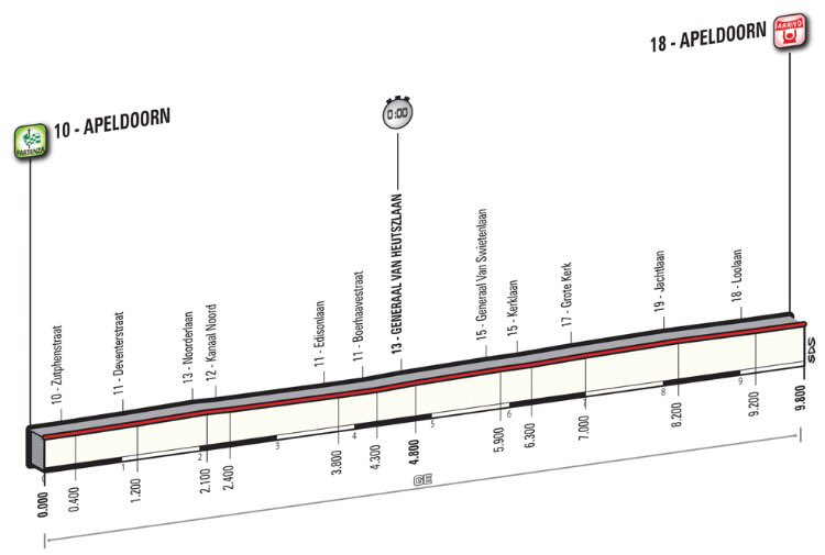 Giro d'Italia Diretta Live 1a tappa: partenza/arrivo Apeldoorn (Olanda), orari Streaming TV Rai Sport