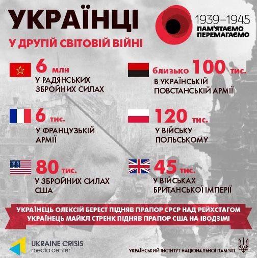 К 9 мая в российском Брянске повесили плакат с американским истребителем - Цензор.НЕТ 4854