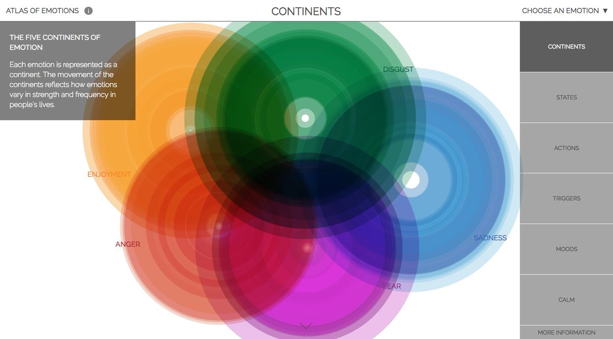 New work! We designed an Atlas of Emotions for the @DalaiLama and @PaulEkman https://t.co/xl2WMeZtqI https://t.co/5hHZVXDDgw
