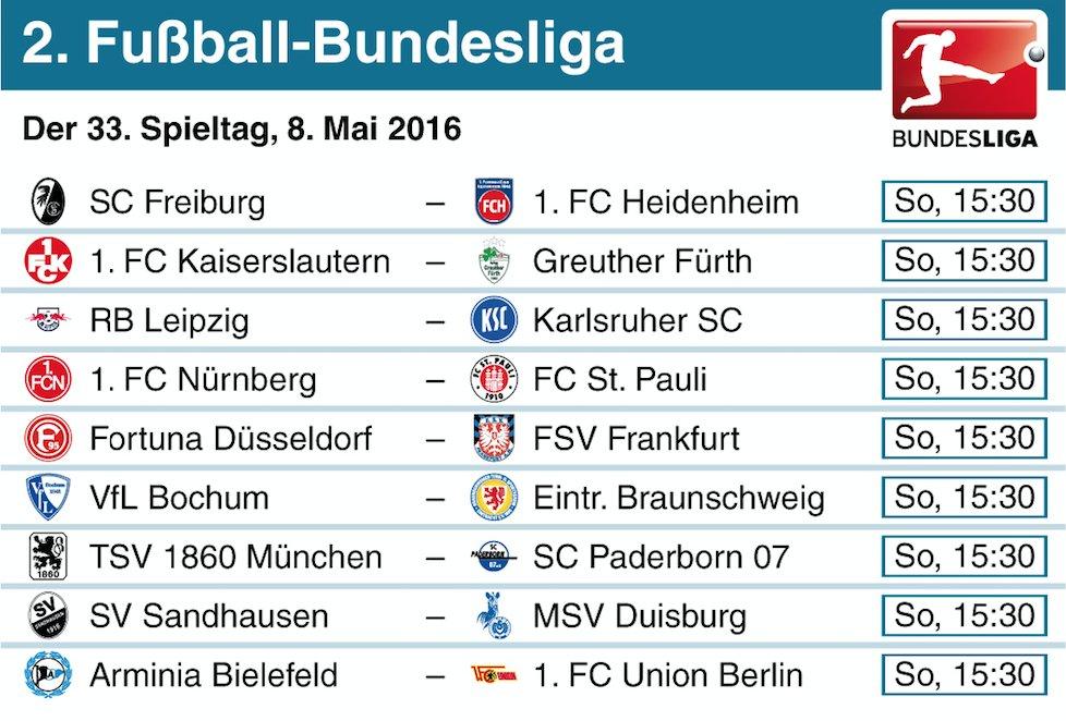 Handball Bundesliga Tabelle 3 Liga