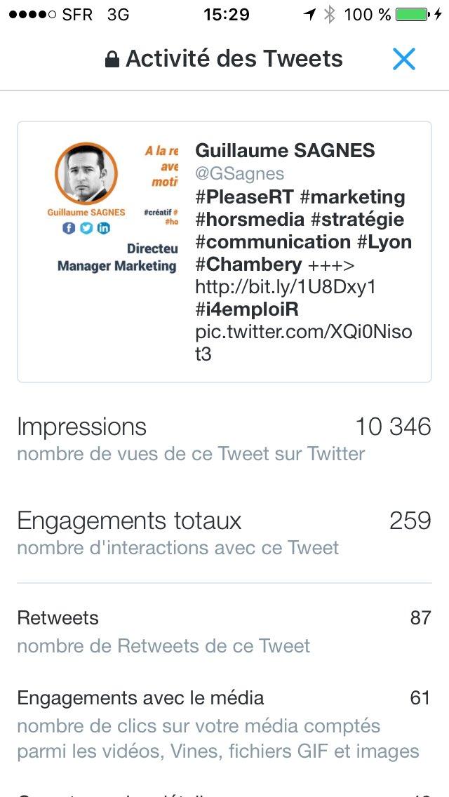 Incroyable impact du collectif @i4Emploi chiffres de mon dernier tweet #i4emploiR 10346 vues !!! #awesome #wtf https://t.co/CfKrw43RcN