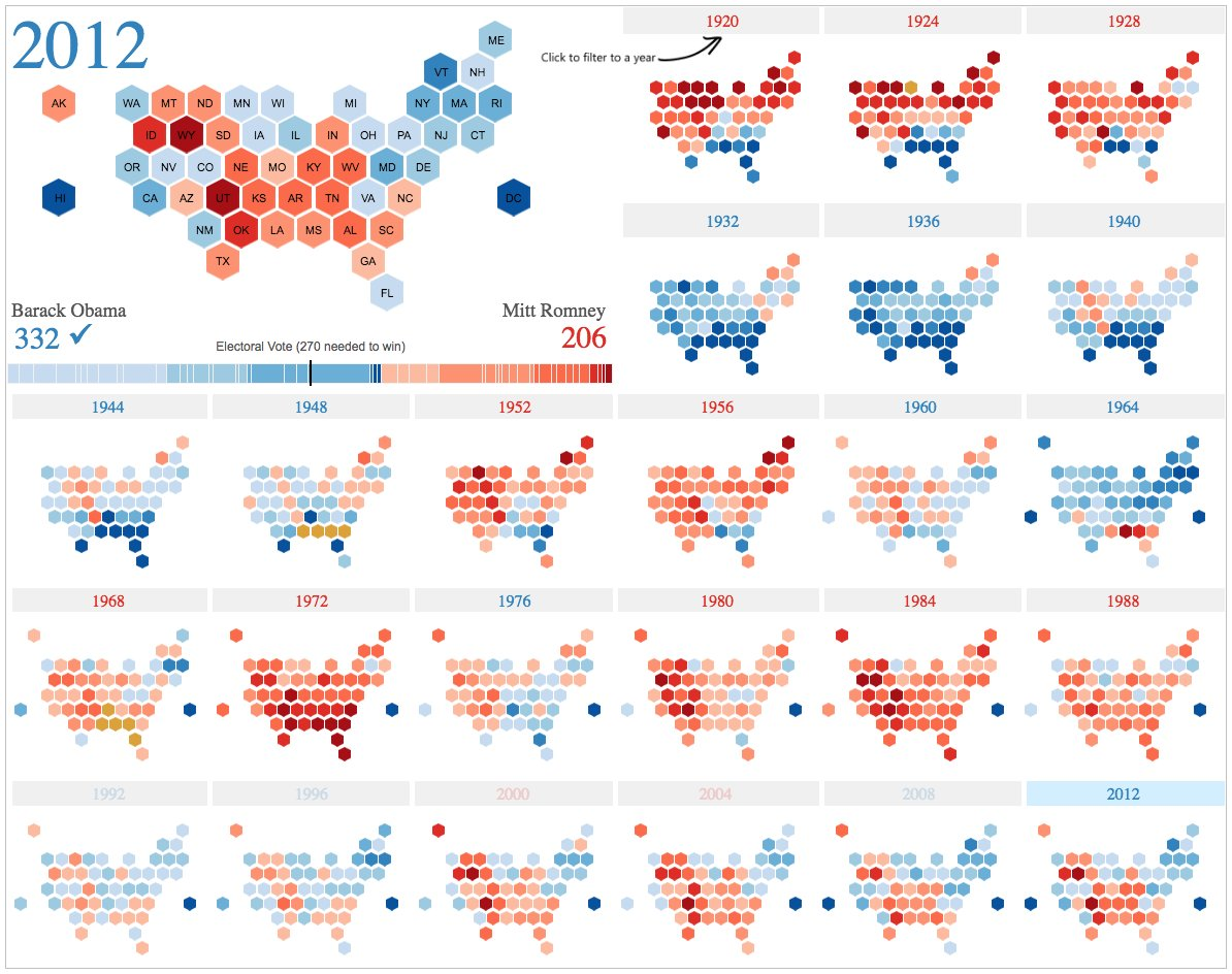 Ben Jones On Twitter Nice Work By Atj Olsufka Showing Us Presidential Election Results As Hex Map Small Multiples Https T Co Q52t5bws57