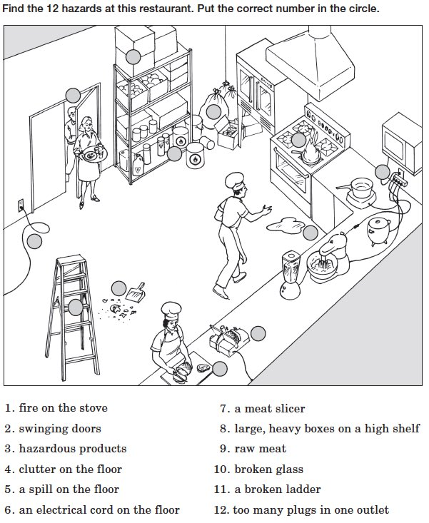 """Kitchen Safety For Kids Worksheets: CROSH On Twitter: """"In Case You Were Looking For The Answer"""