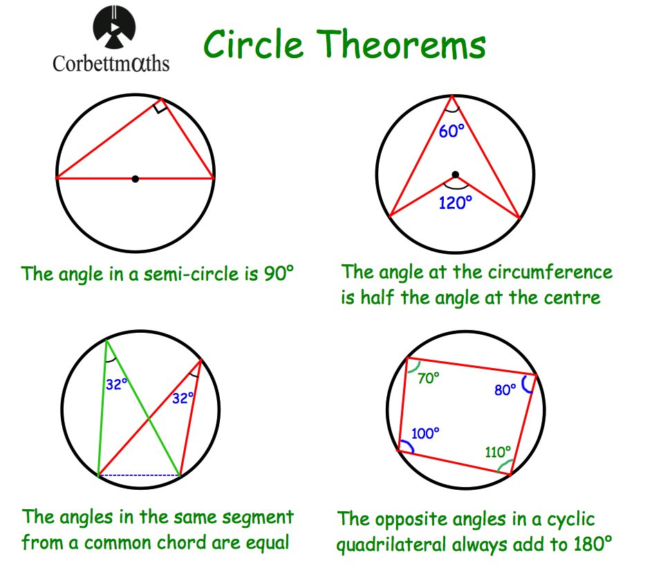 circle theorems questions and answers pdf angles revision worksheet by mathsteacher101. Black Bedroom Furniture Sets. Home Design Ideas