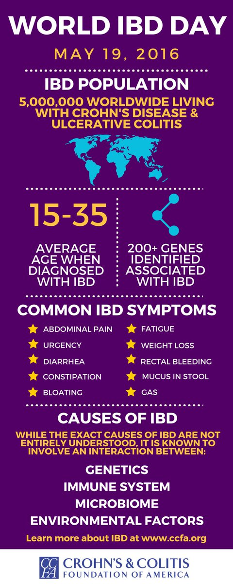 5 million people worldwide live w/#IBD. Educate someone during #WorldIBDDay. #CCFAinAction #UnitedWeStand2016 https://t.co/rQsS2F99Nn