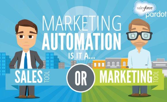 Τι είναι το Aυτοματοποιημένο Marketing (Automation Marketing),Content Marketing?  https://t.co/o8kHjpyrJN https://t.co/eFUS9pCKFS
