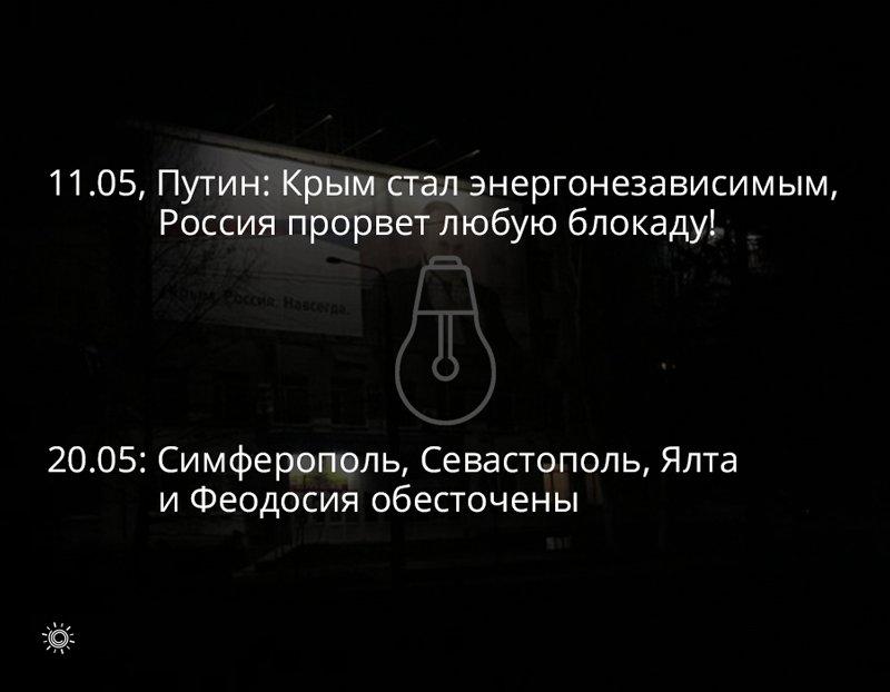 В Крыму накануне курортного сезона заявляют об угрозах атак террористов-смертников из Херсонской области - Цензор.НЕТ 937