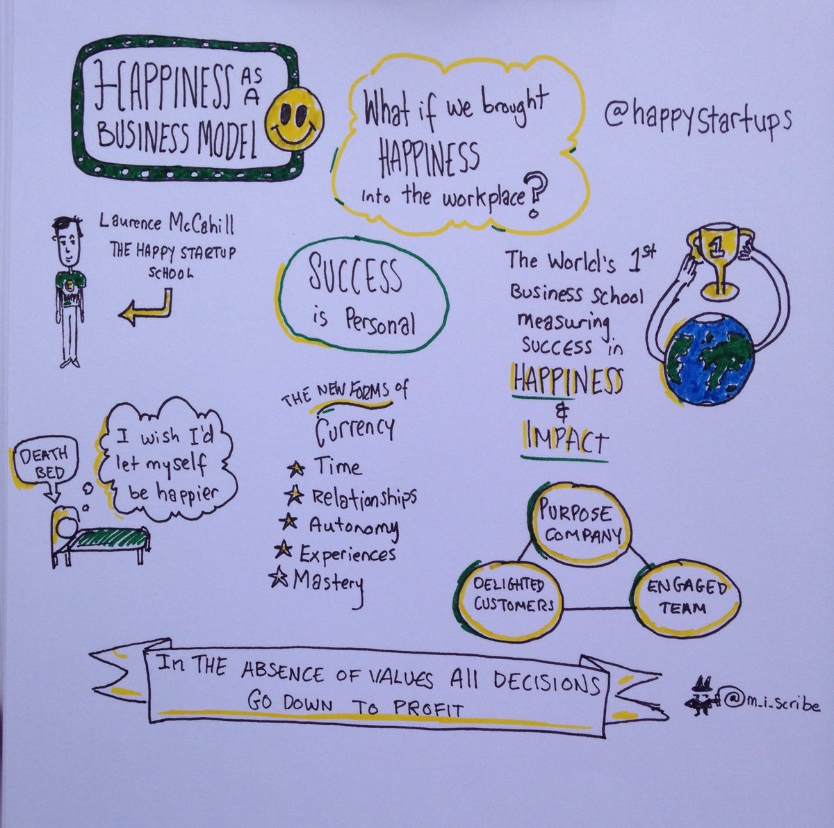 What if we brought #happiness into the work place? 😋 a great talk from @happystartups #OSFEST16 #osfvisual https://t.co/gFVSYCKN9m
