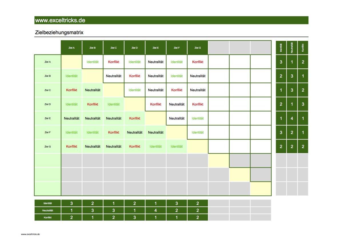 Beste Student Smart Ziele Vorlage Ideen - Entry Level Resume ...