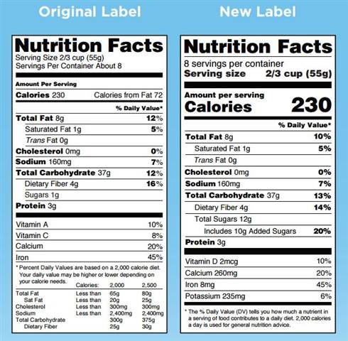 The FDA rolled out its long-anticipated new food labels Friday. Check out the changes here: https://t.co/4cgHWWLbAc https://t.co/rOGPkHSP8P
