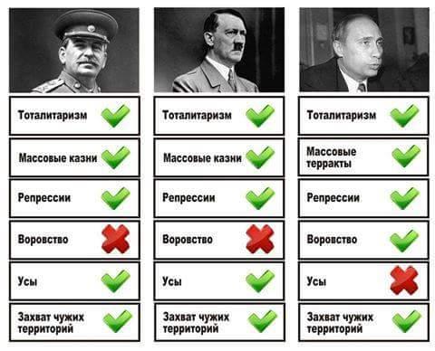 В Госдепартаменте не подтвердили назначение Йованович новым послом США в Украине - Цензор.НЕТ 6365