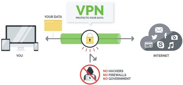 best vpn provider on twitter tor vs vpn for onlinesecurity