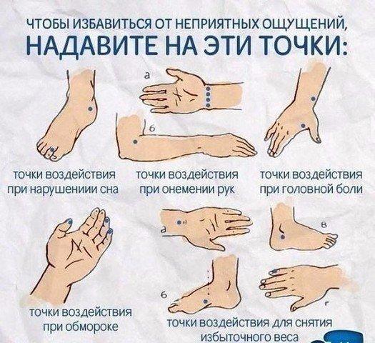 Точки на теле человека от головной боли