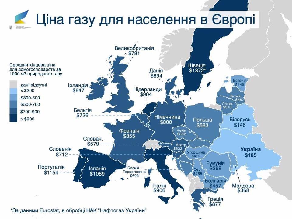 Чтобы сделать Украину энергонезависимой нужно сделать две вещи - увеличить добычу собственного газа и повысить энергоэффективность, - Гройсман - Цензор.НЕТ 8908