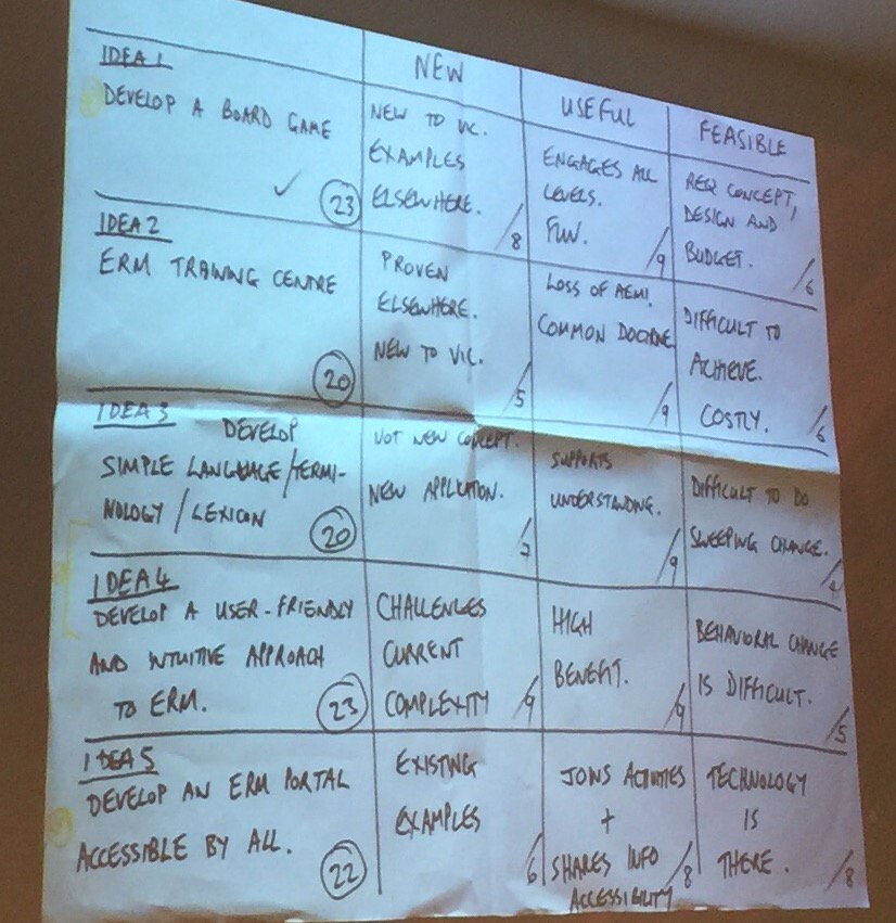 Ideas grid , rate against new, useful, feasible #slavconf #notosh https://t.co/1TNfgANYOV