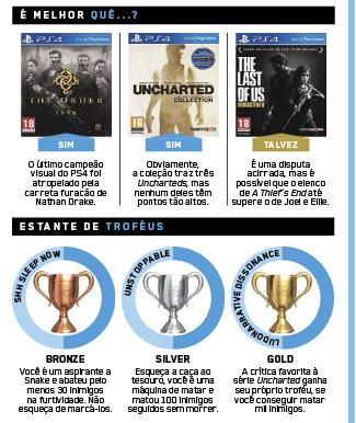 Uncharted 4 CiJqthiW0AAZKEC