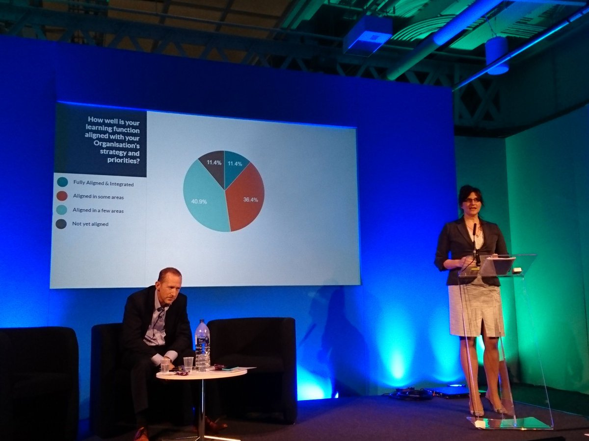 Fab start to the session with a Glisser poll. Loving this A3 session #cipdldshow https://t.co/ahyfxpAh3N