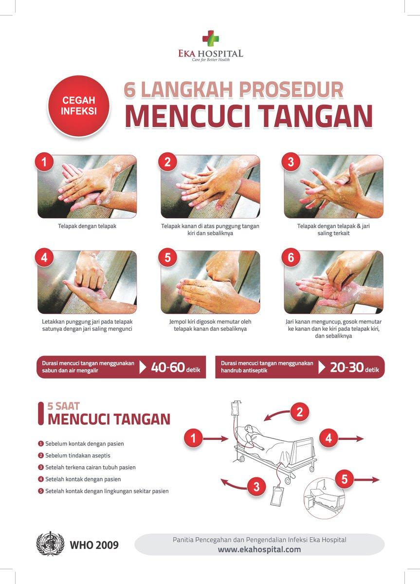 Eka Hospital On Twitter 6 Langkah Prosedur Mencuci Tangan Saat Di Tempat Umum Di Rumah