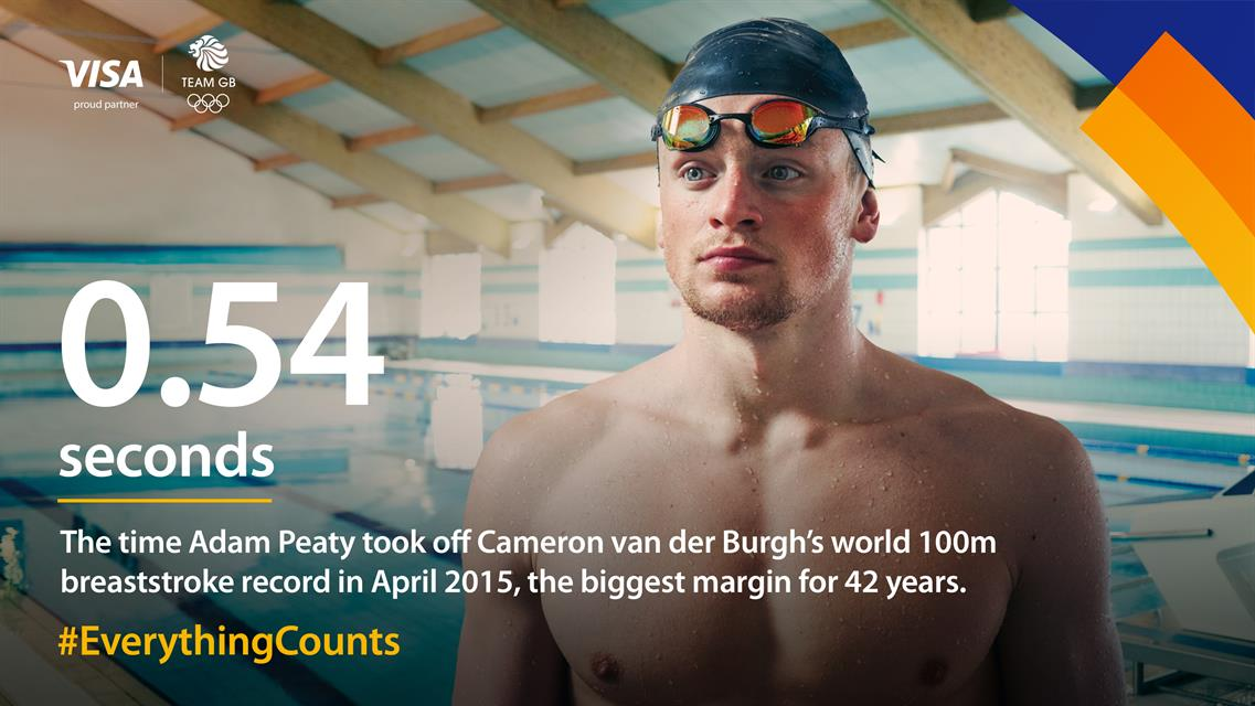 Everything Counts on the road to Rio 2016  https://t.co/fPVogjNZIJ  Support @TeamGB  @Rio2016_en   #EverythingCounts https://t.co/PaNn2g3YWD