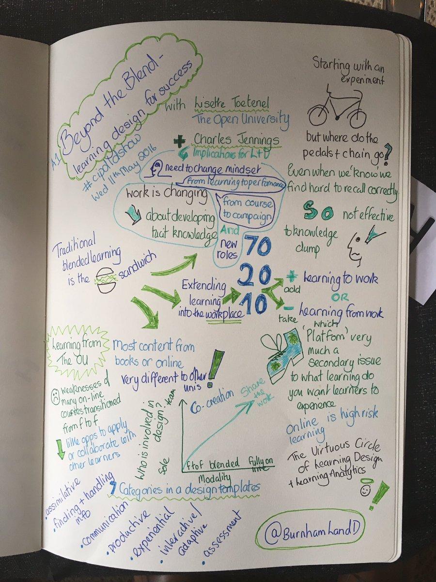 Great sketchnote summary by @BurnhamLandD of 'beyond the blend' #cipdldshow https://t.co/CFsKXUWW39