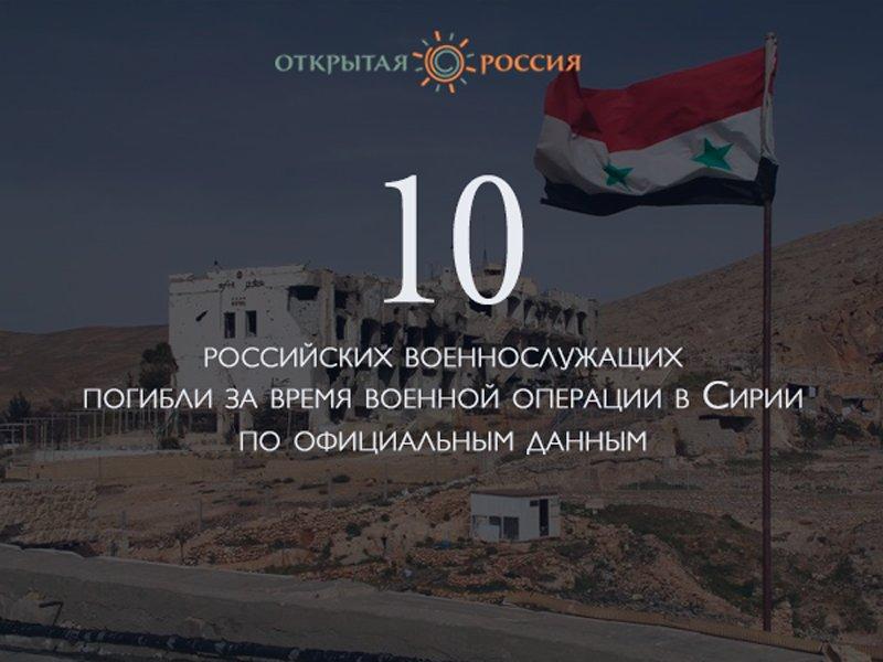 Минобороны РФ сообщило о гибели российского военнослужащего в Сирии - Цензор.НЕТ 7952