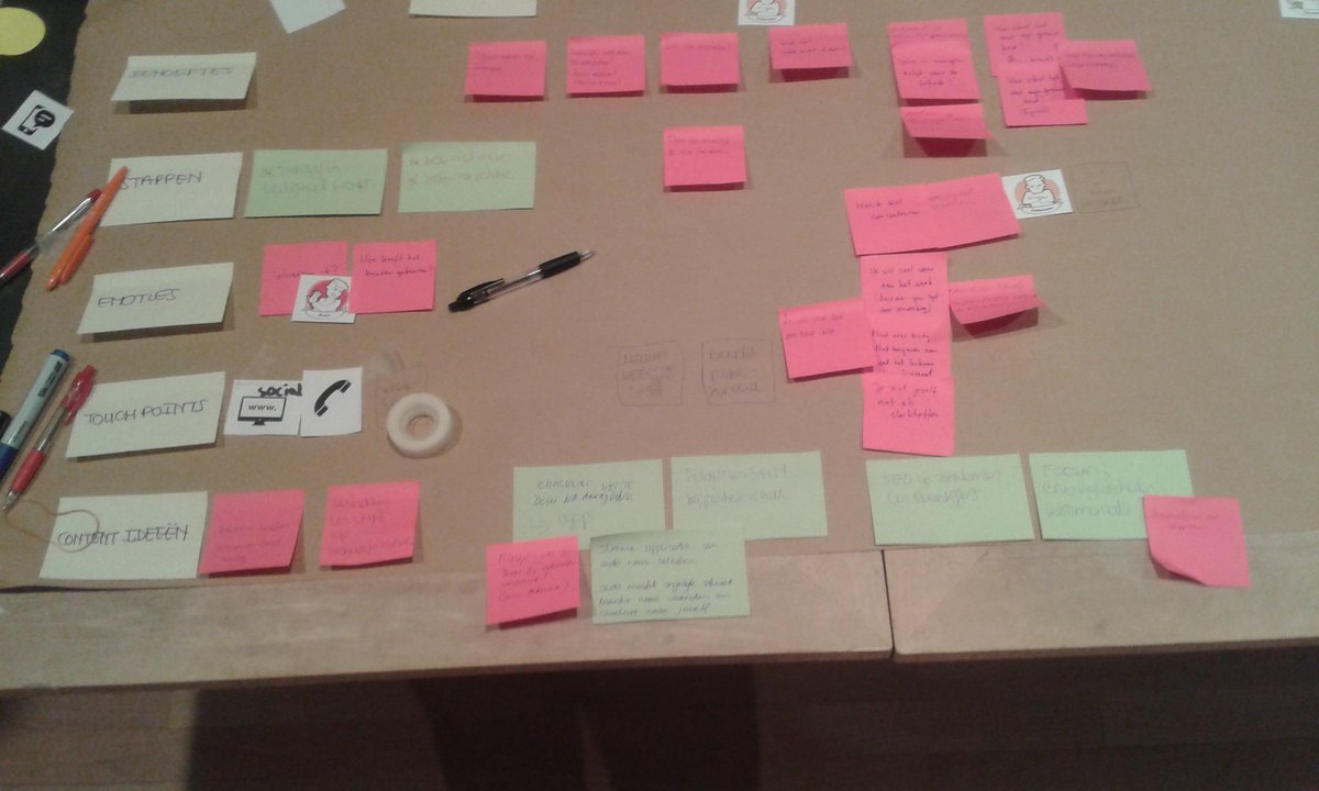 De eerste fasen van de klantreis van een verkeersslachtoffer in roze en groene geveltjes #contentcafe https://t.co/d5WSECWsiN