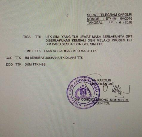Dasar hukum pembuatan SIM Baru
