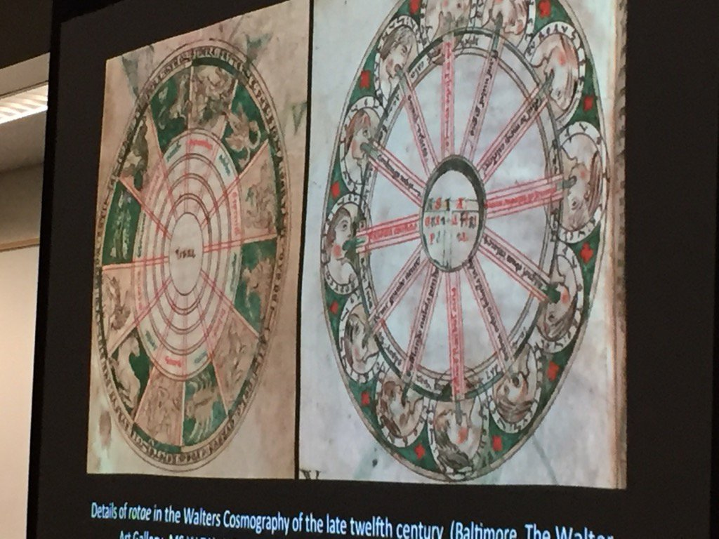 Rota (wheel) diagrams: tools of medieval learning that visually represent disparate arguments #Kzoo2016 https://t.co/ir6uIdt2jg