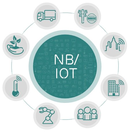 Narrowband #IoT standardization soon finalized. https://t.co/NRrs5aBuSE #NBIoT https://t.co/kvjK8yAtuR
