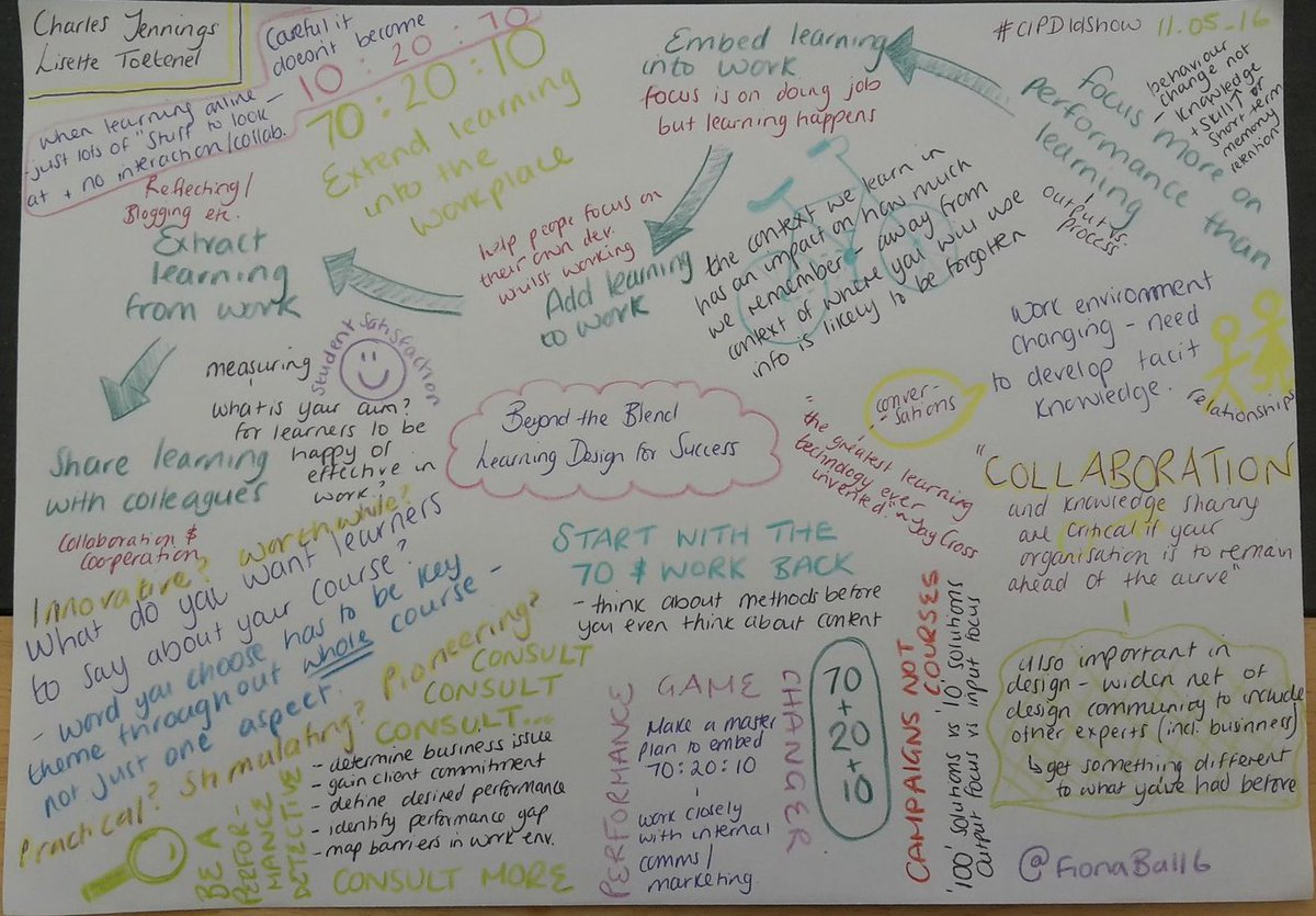 @FionaBall6 sketch notes from #cipdLDshow session A1 https://t.co/4yTkXKmExw