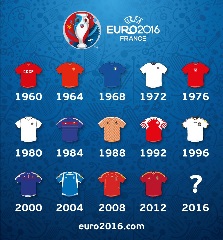 Uefa euro on twitter quot who s lifting the trophy at euro2016 https