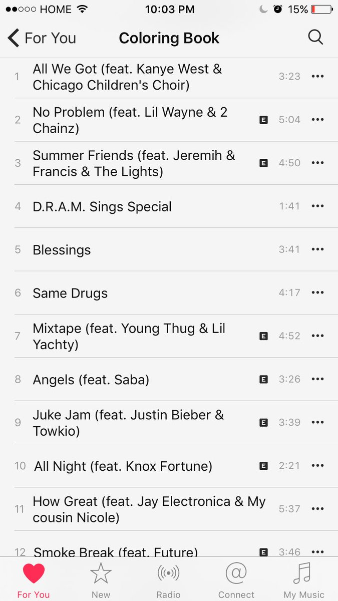 Chance Ho Acid On Twitter Chance3 Available Apple Music But With The New Title Coloring Book Tracklist Tco 5J0Jqwfrg4