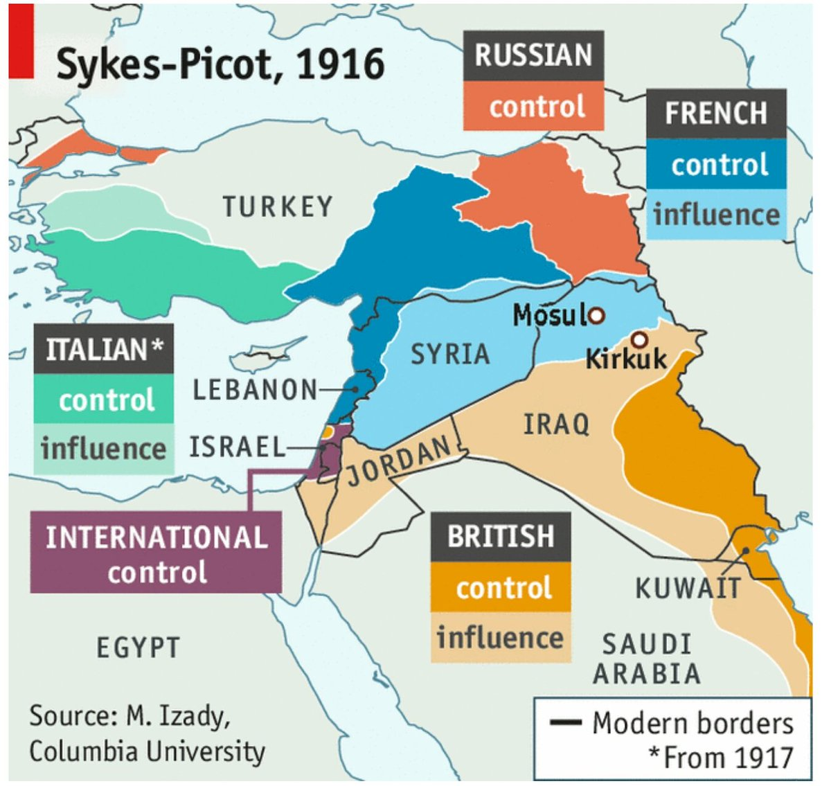 Alper ok on twitter 100 yrs after sykes picot carved up the httpeconomistnewsspecial report21698444 hundred years after sykes picot agreement carved up ottoman empire new arab picitter platinumwayz