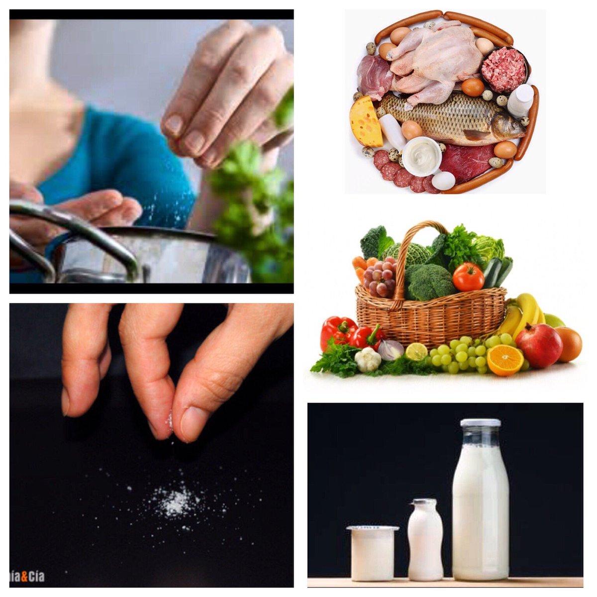Dieta normoproteica y normocalorica