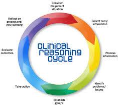 clinical reasoning tracy levett jones pdf