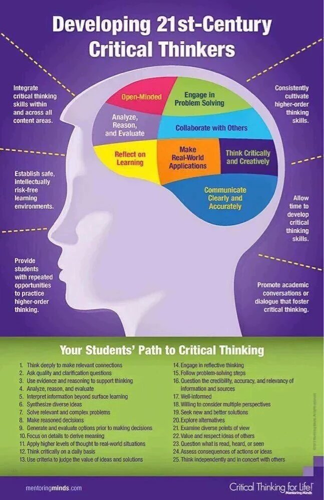 the significance of education and key strategies: personal perspectives essay Empathy—the power to understand perspectives other than your own—is an essential skill for all children to master, and it's one of an important set of teaching strategies teachers should focus on empathy is foundational for building bridges between individuals, understanding each others' complex emotions, gaining a diverse perspective.