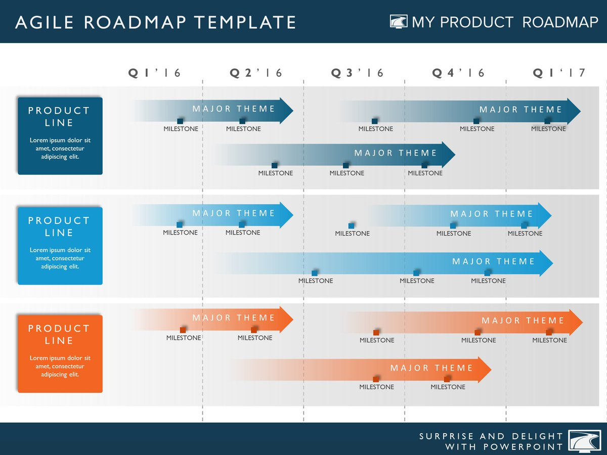 My Product Roadmap On Twitter Roadmap Infographic Strategy - Startup roadmap template