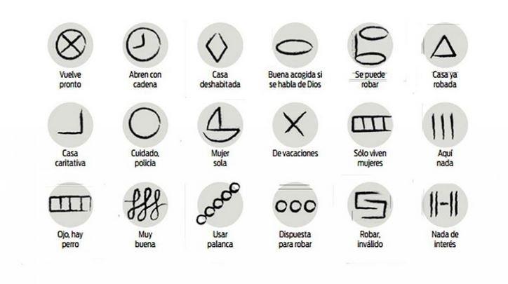 AHORA | Estas son algunas de las marcas que usan los ladrones para robar casas. En @Vivoelsabado con @edubattaglia https://t.co/Qp2HUf3kn1