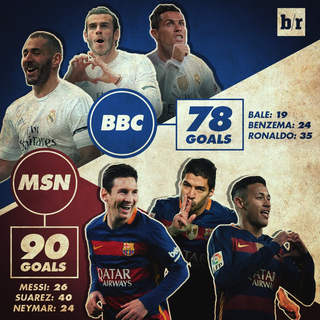 real madrid  barcelona vs  real madrid msn vs  bbc 90 goals vs
