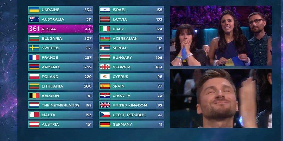 Eurovisión 2016 - Página 3 Cic4VjoWUAAe_GM