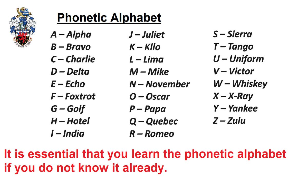 Exeter Police Cadets En Twitter Cadets In Exeter Will Have A Test On The Phonetic Alphabet On Thursday To Test Their Knowledge Police Volunteers
