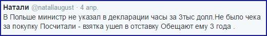 Данилюк уверен в предоставлении Украине транша МВФ на $1,7 млрд - Цензор.НЕТ 798