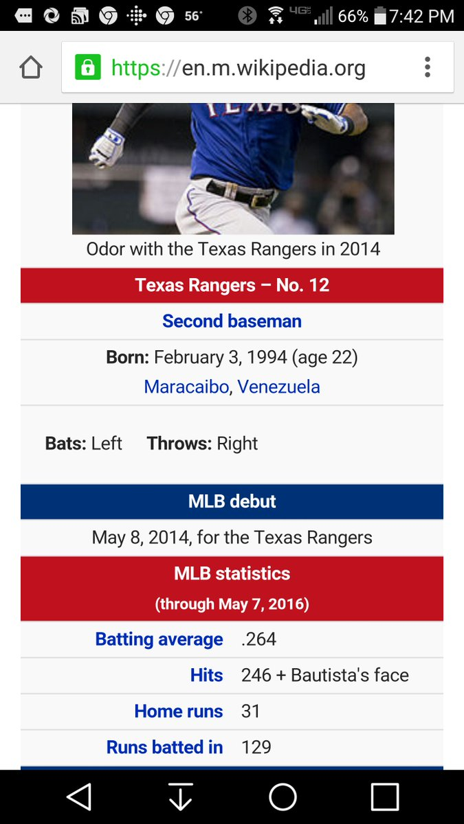 My sister pointed me to Odor's Wikipedia page with updated hit stats: https://t.co/2HFbkLYQIX