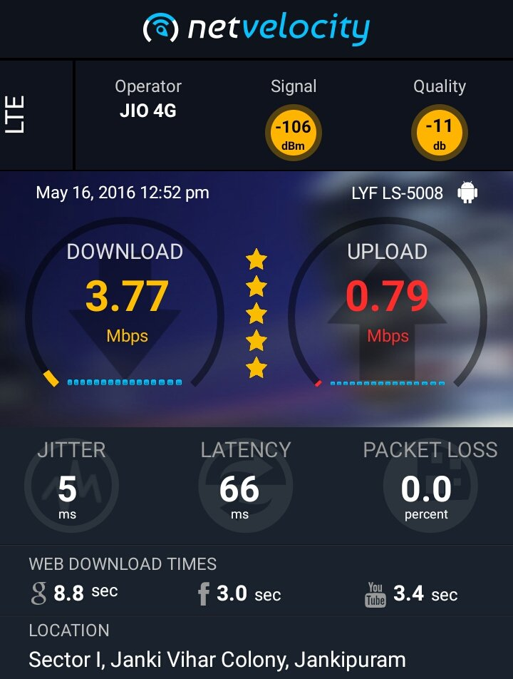 NetVelocity Test Result. 4G? Can't say that. #reliancejio https://t.co/c44pAUGZas