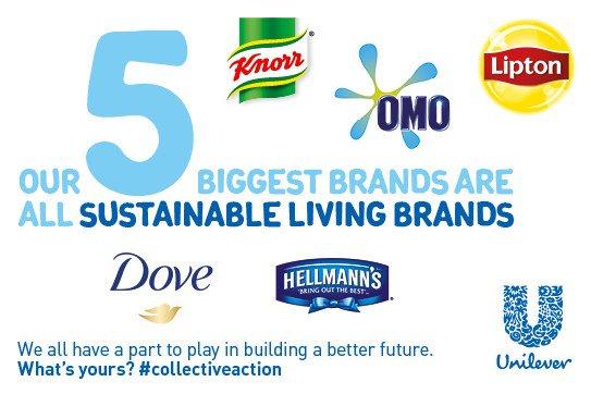 unilever sustainable living plan pdf