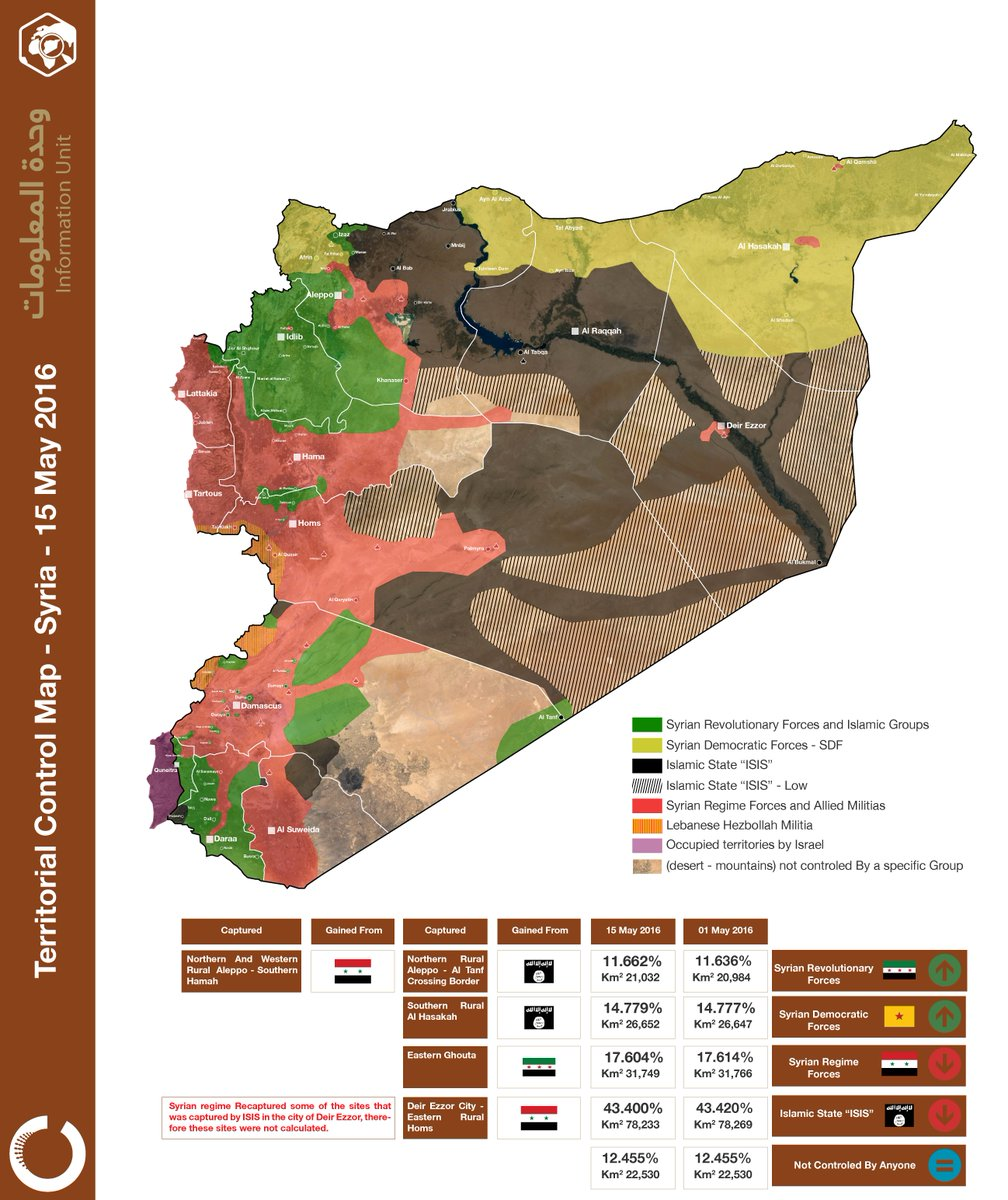 navvar aban noliver on twitter territorial control map syria 16 may 2016 fsa saa sdf isis russia turkey
