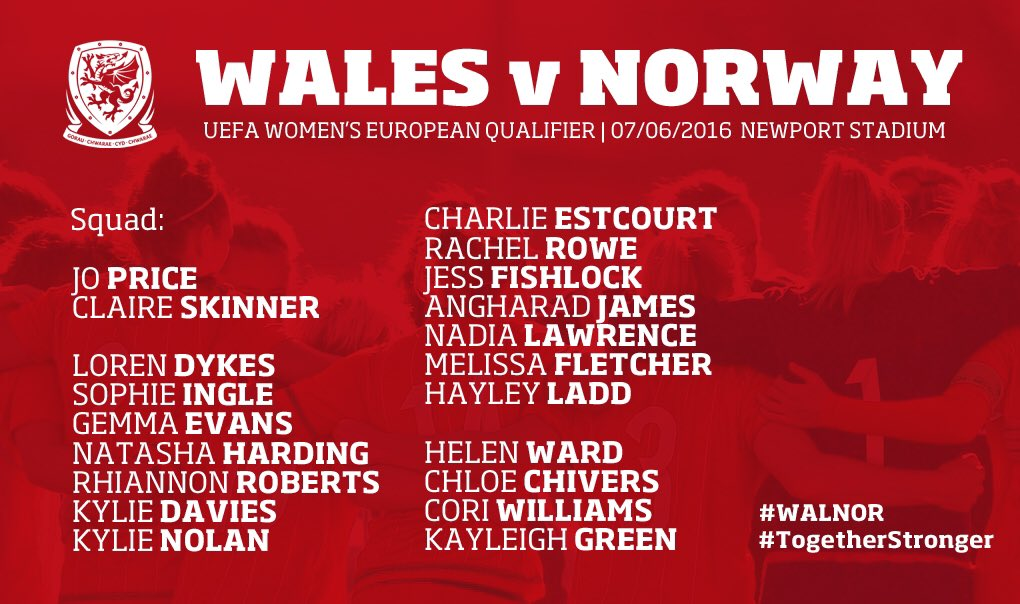 Wales Women's squad to face Norway in the @UEFAWomensEURO Qualifier. Preview available here: https://t.co/k1auo9dnSG https://t.co/lttR9nVnWP