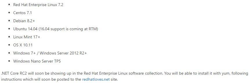 Предварительная версия ASP.NET Core 1.0 RC2 выпущена для Linux, OSX и Windows